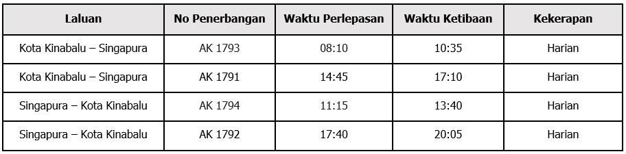 Jadual 1.jpg