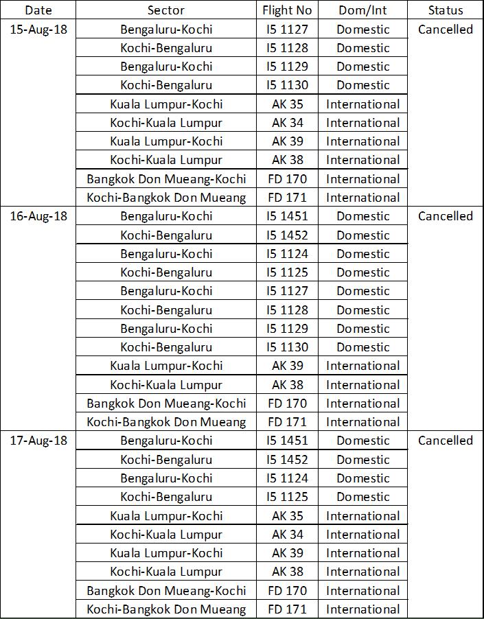 Table Kochi.png
