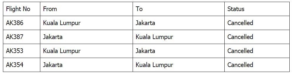 List of Affected Flights.PNG