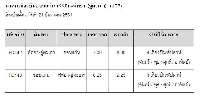 KKC-UTP table.JPG