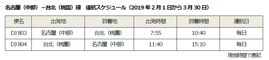 TPE Timetable.png