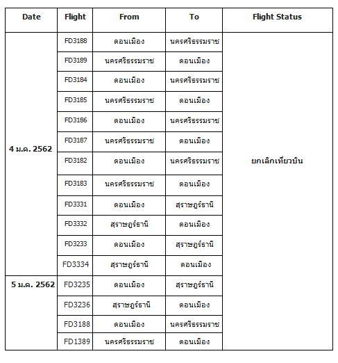 Table-20190104cancellation TH.JPG