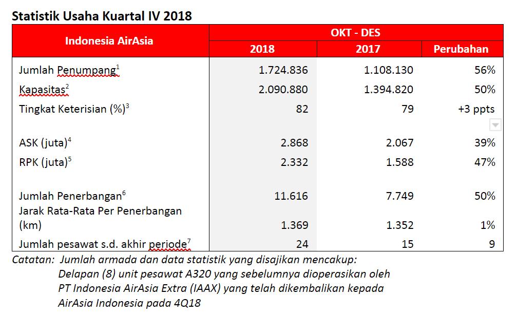 Statistik Usaha Kuartal IV 2018.PNG