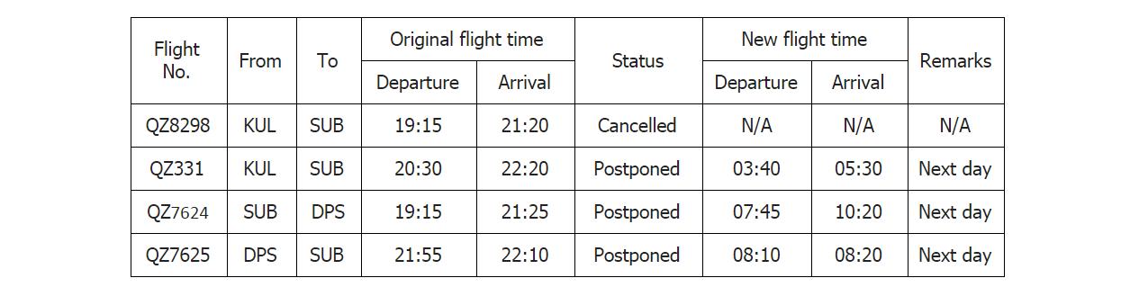 Mount Tengger Affected Flight 16 Mar 2019.png
