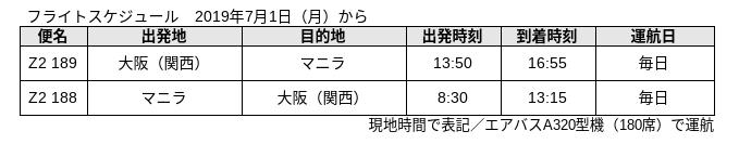 大阪(関西)―マニラ線.png