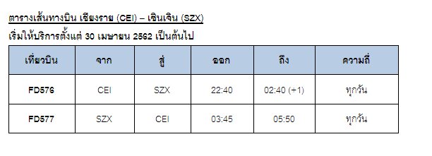 Table-CEISXZ -TH.PNG