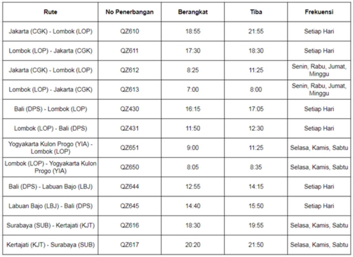 Daftar rute terbaru penerbangan AirAsia berlaku pada 1 Agustur 2019