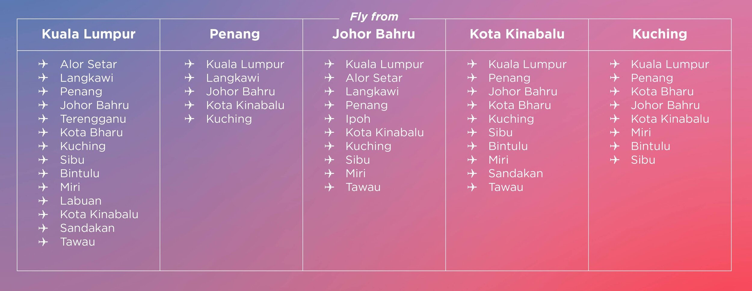 AirAsia Unlimited Pass Cuti-Cuti Malaysia - Destinations - Edited.jpg