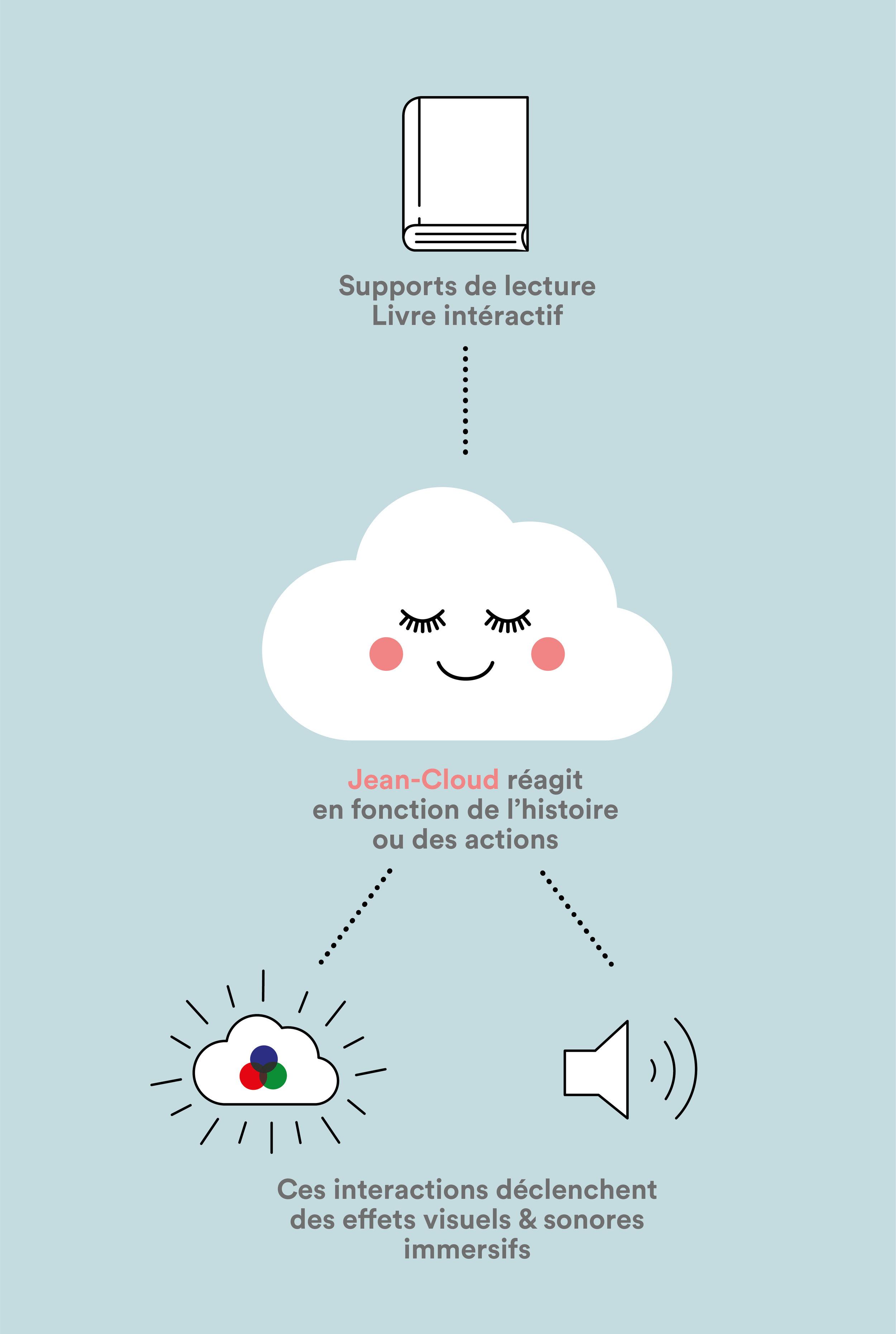 affiche_cloud-06.jpg