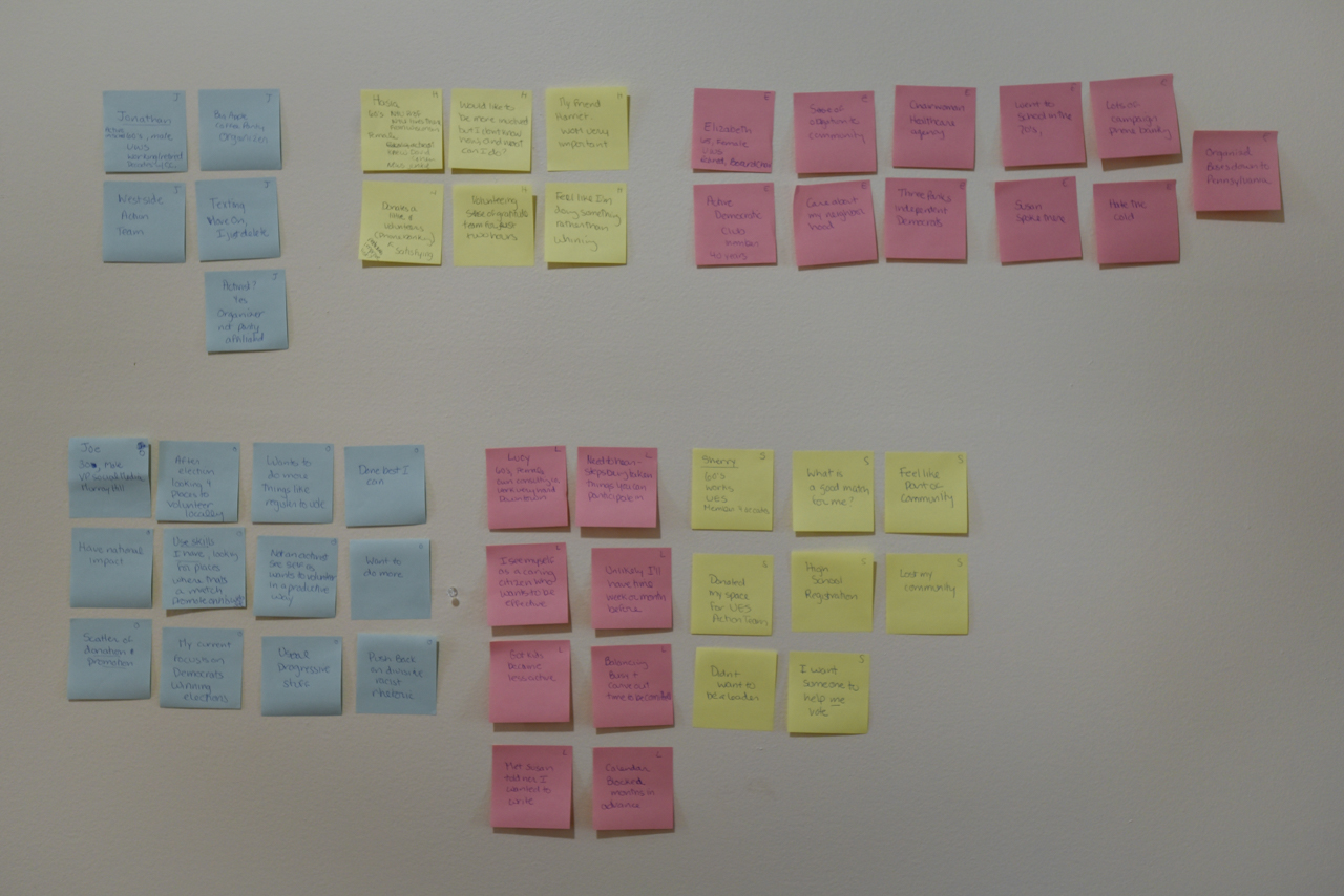 Pictured above: Sticky note organization for user personas