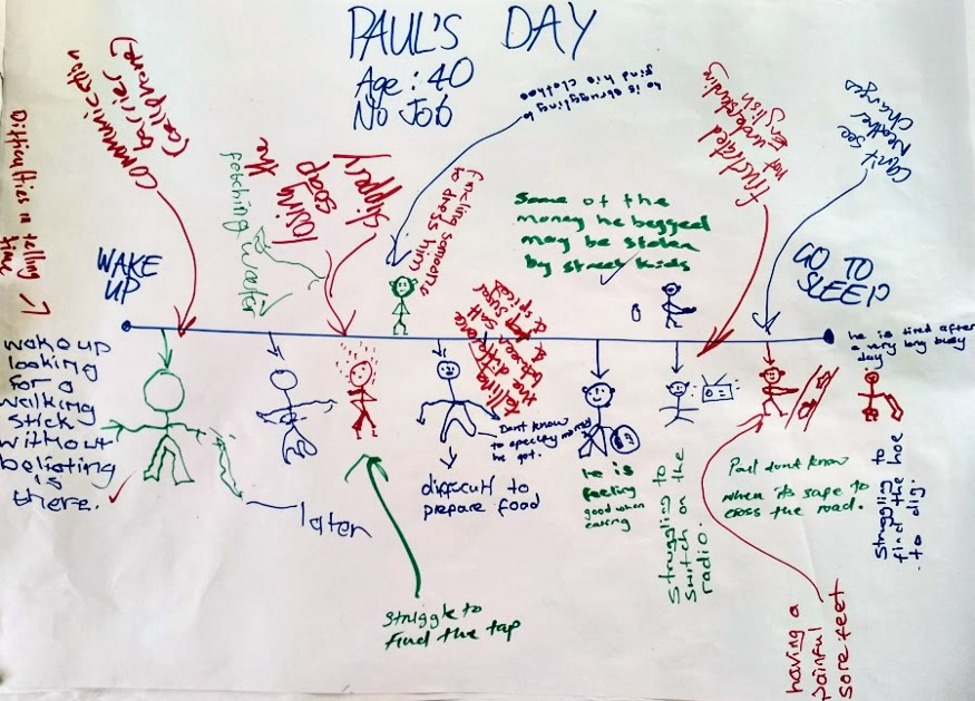 How the kids mapped the day of a hypothetical blind person in our community