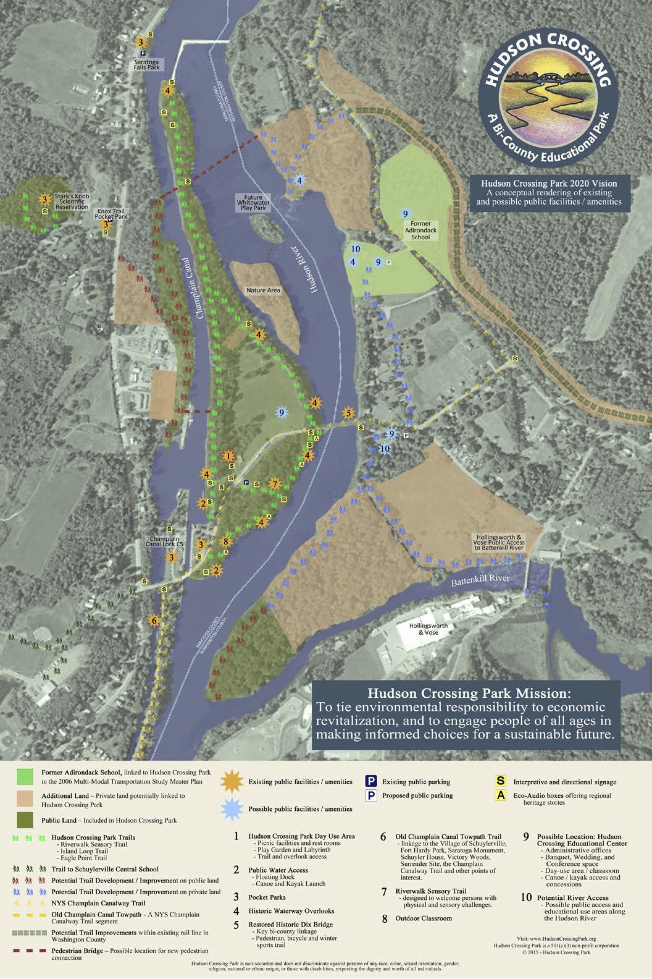 The Story ofHudson Crossing Park -