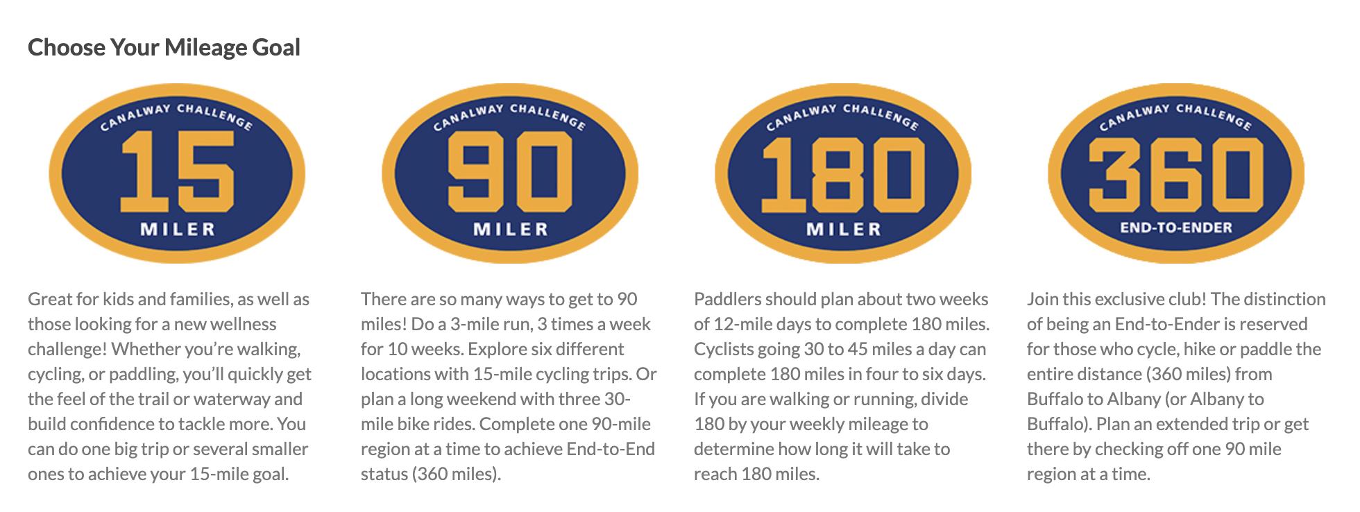 choose your mileage goal