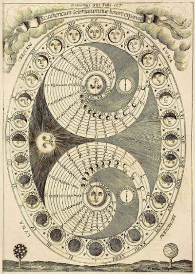A vintage lunar map