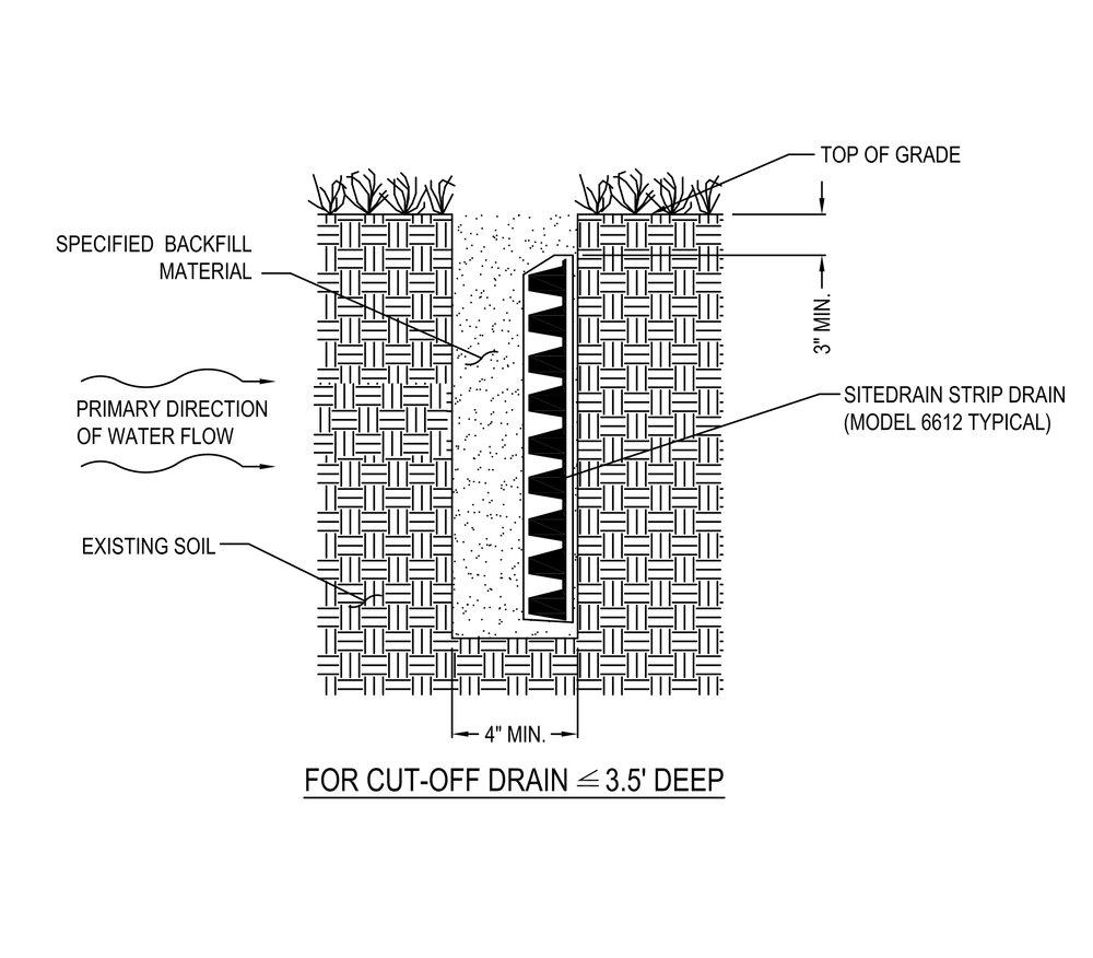 AWD-133 - Cut-Off Drainage - Strip Drain.jpg