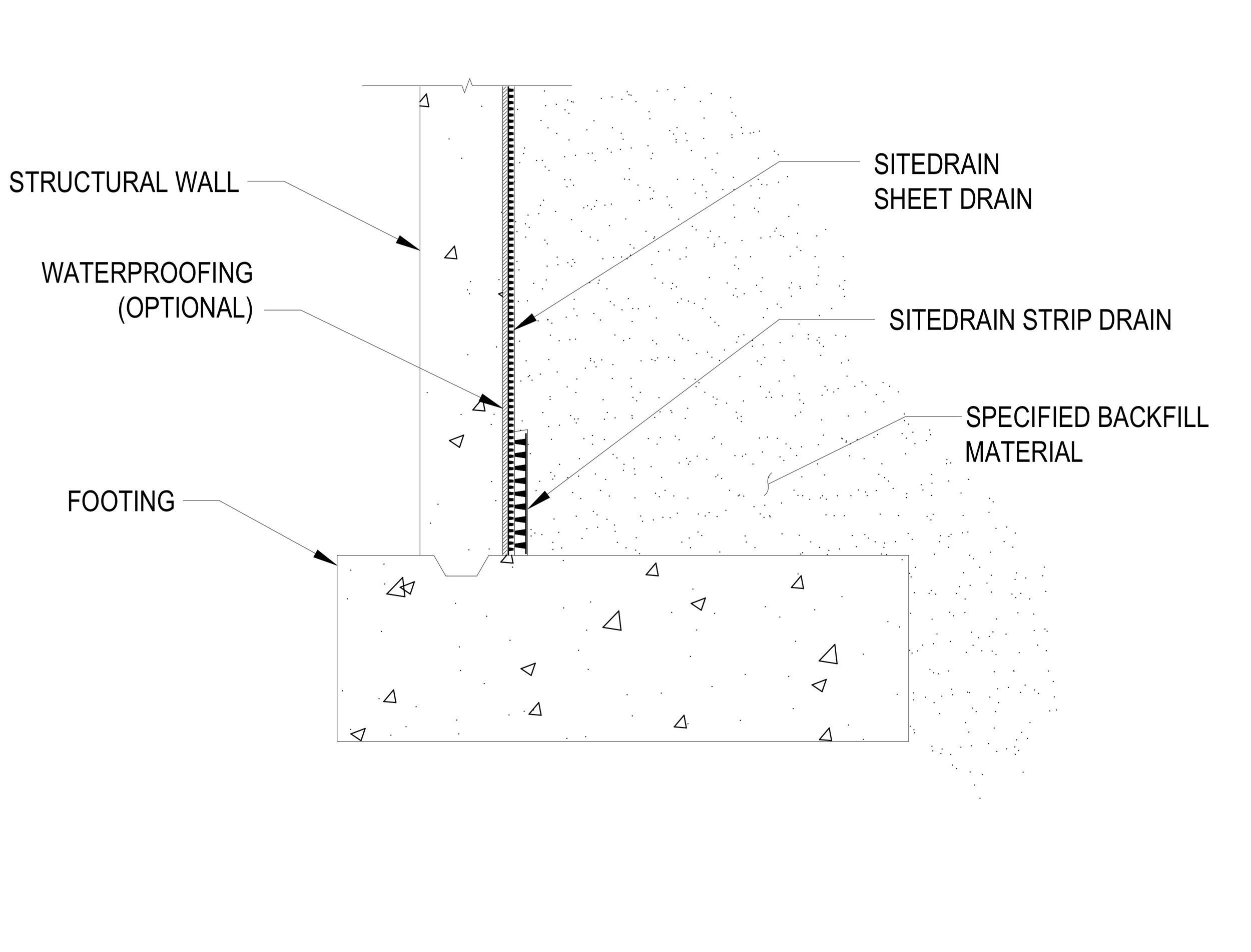 AWD-103 - Retaining Wall Drainage - Sheet & Strip Drain - Image Only Model6.jpg