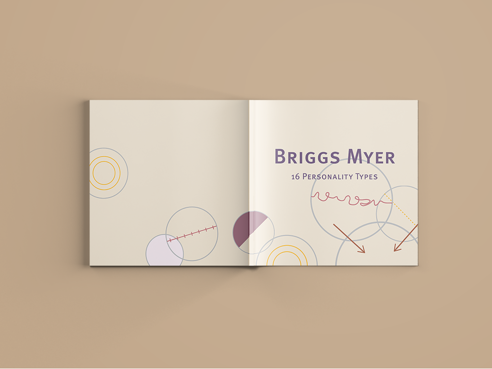 Briggs Myers Covers Mockup.png