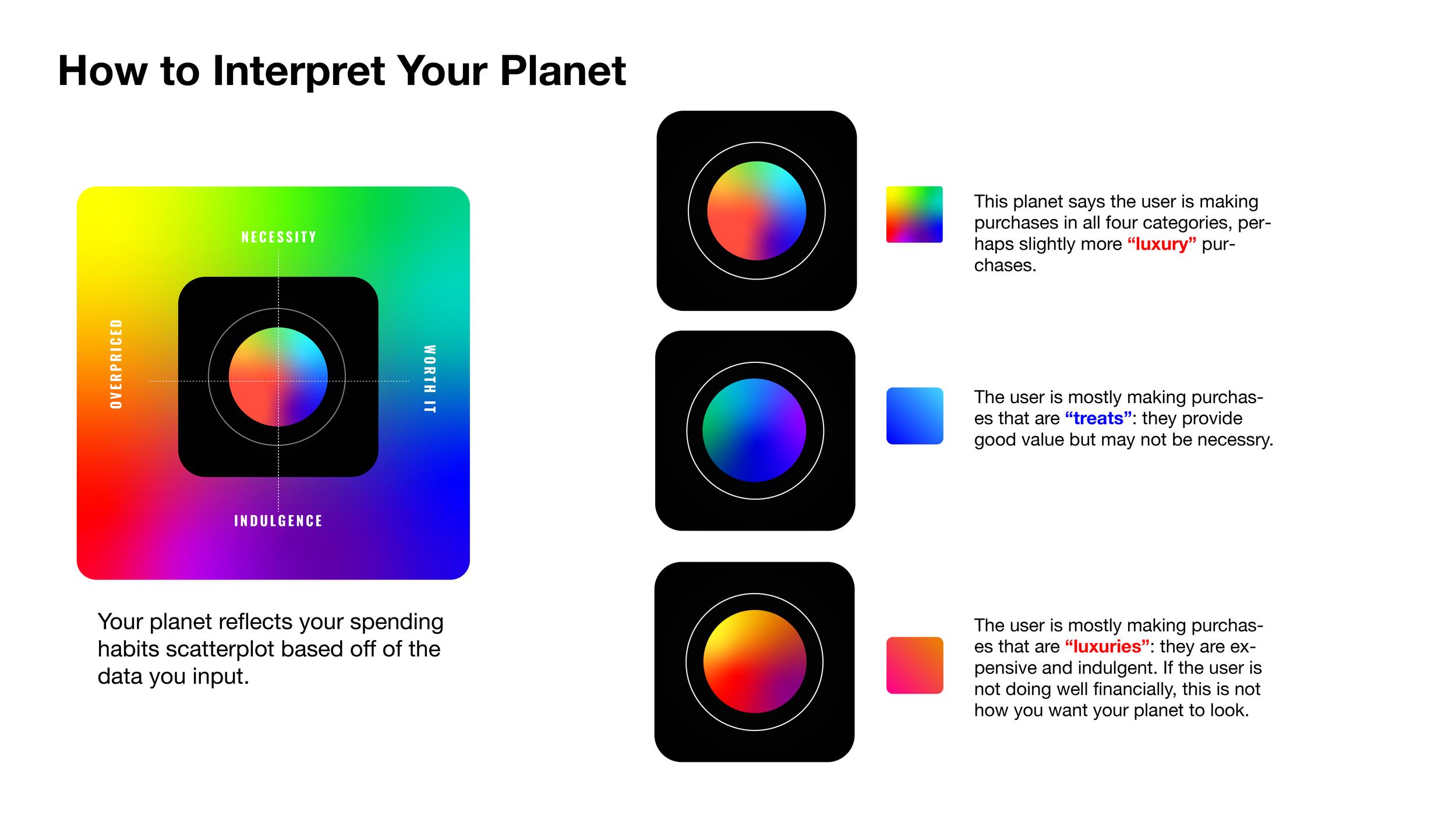 Plan-It Website Upload_Planet.png