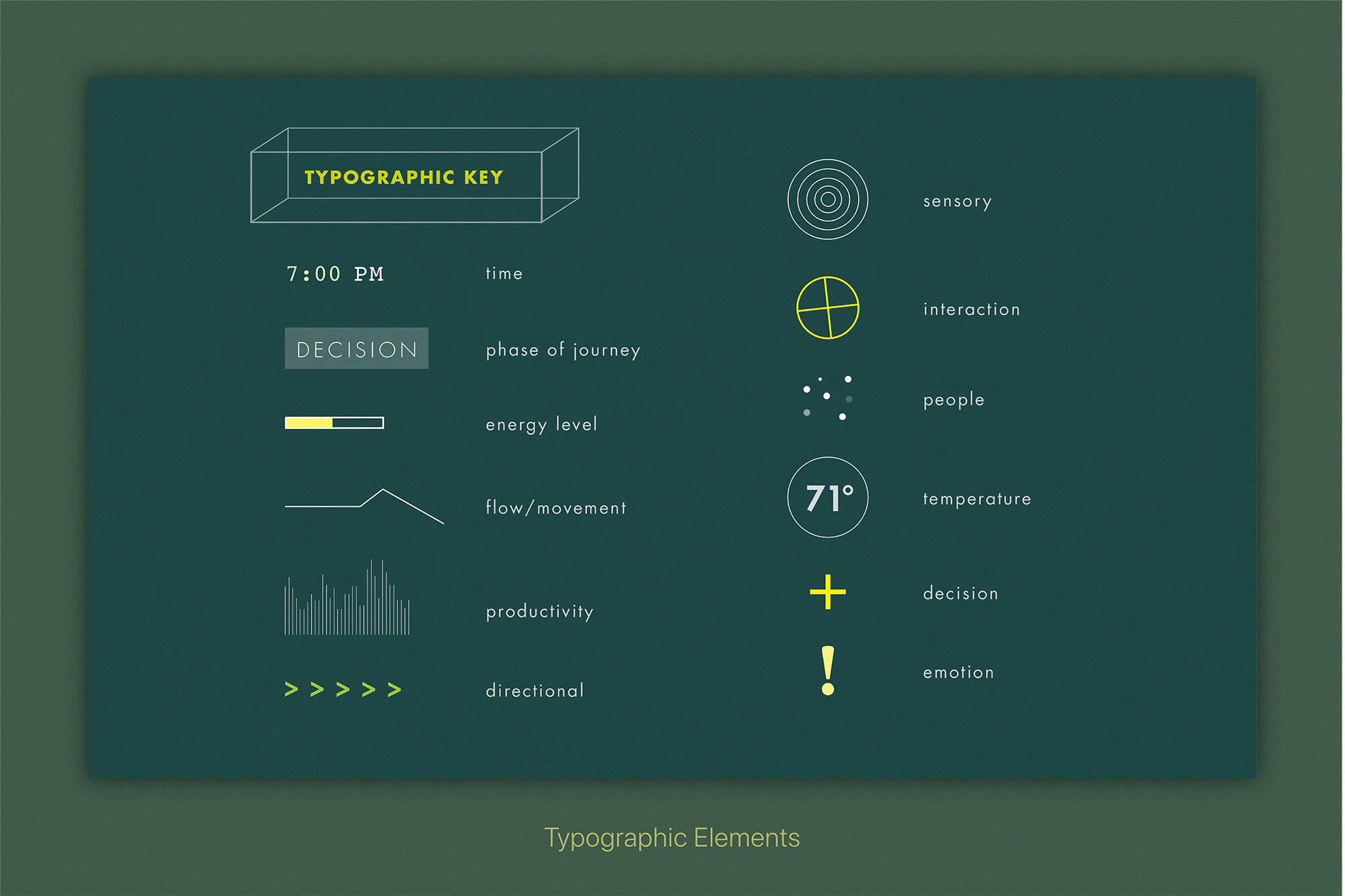 Typographic Journey_Images_Key.png