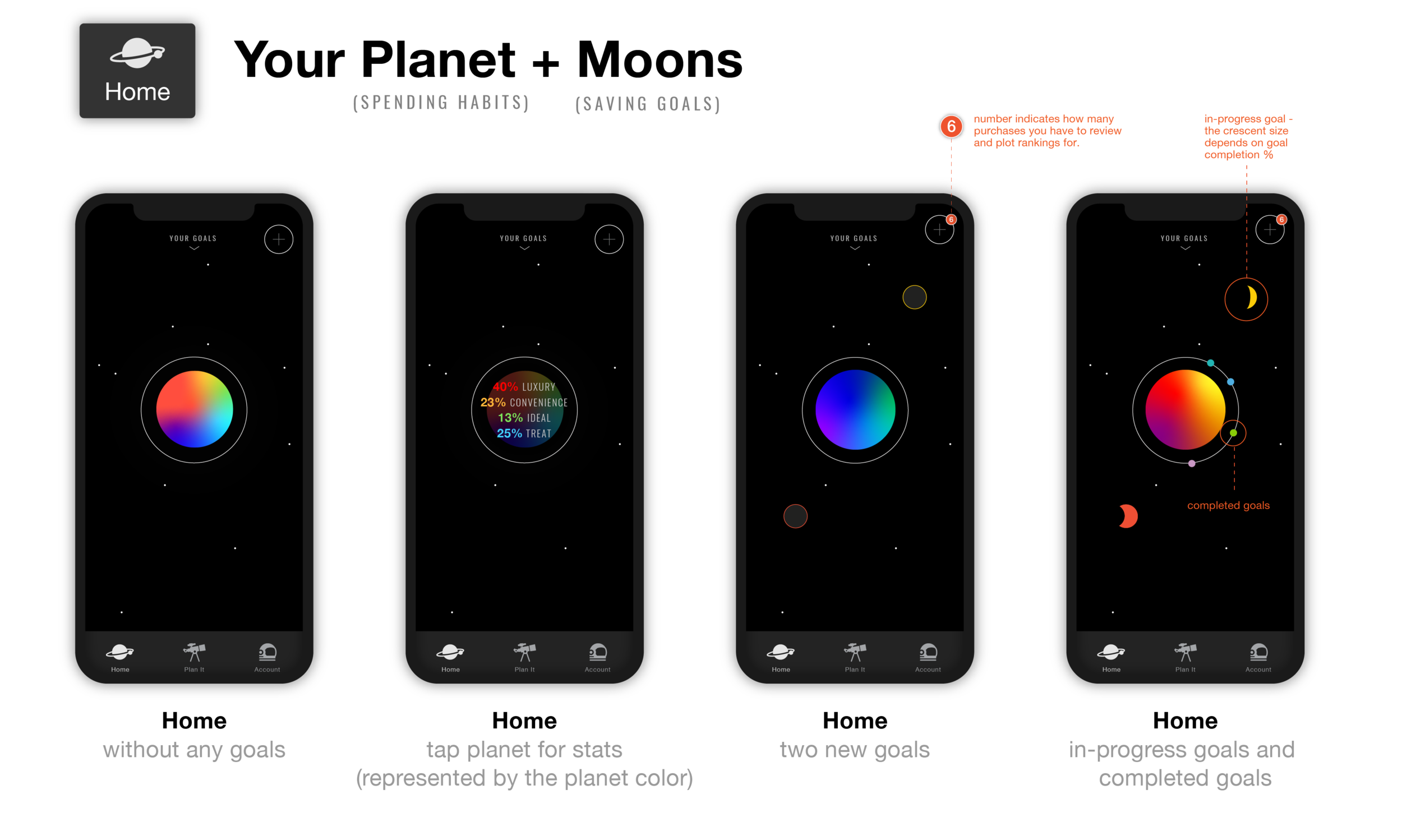 Plan-It_Screens_Your Planet + Moons.png