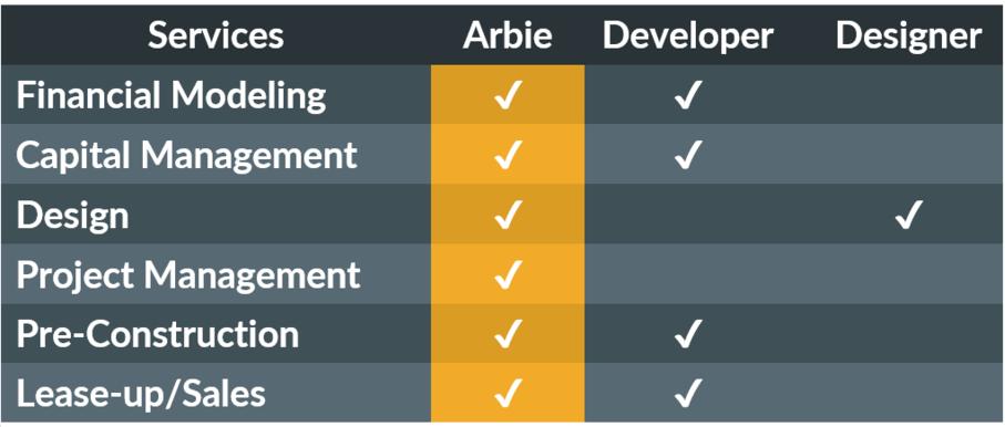 Arbie+vs.png