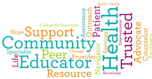STEP 4: - Create a Health Care Network of Support