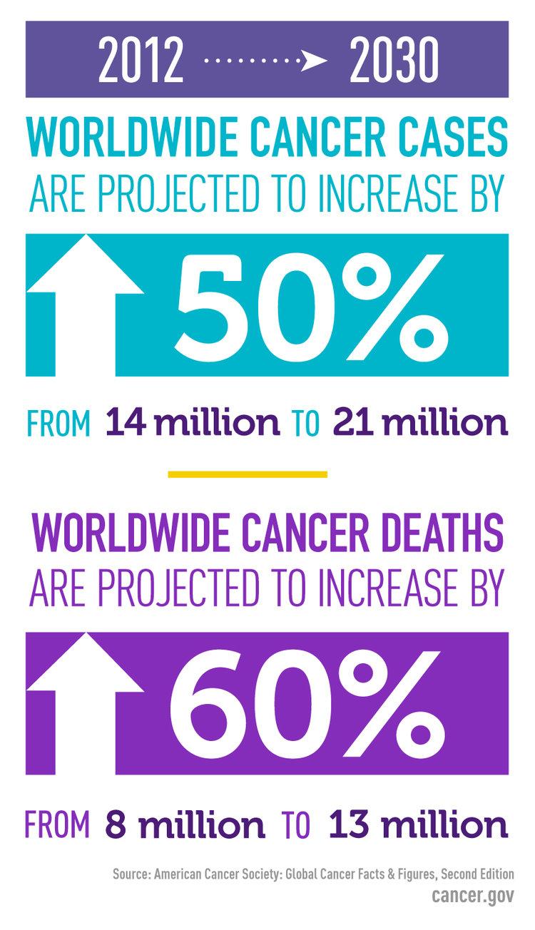 #GGT Cancer Banner.jpg