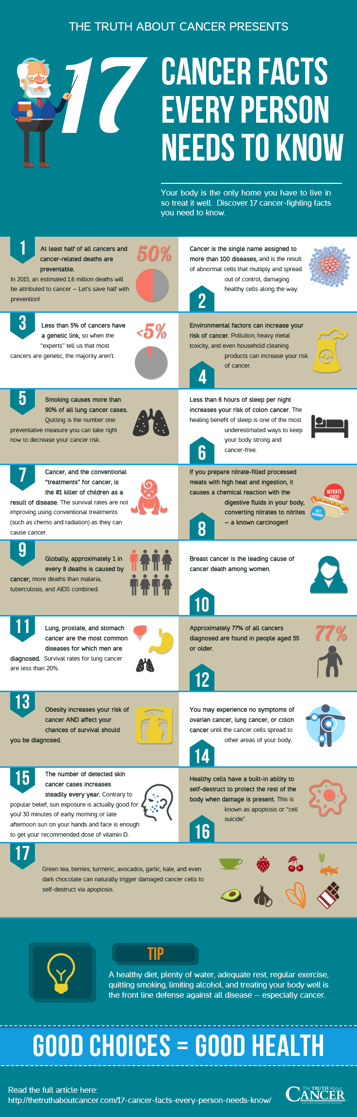 Right Click VIEW AS to see larger image   Thanks to The Truth About Cancer for this info and visit here to learn more:    The Truth About Cancer