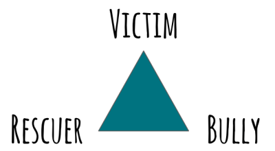 drama-triangle.png