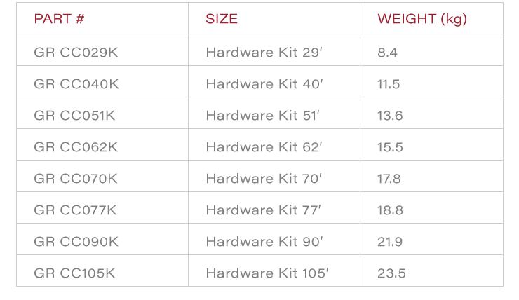 HardwarreKits.png
