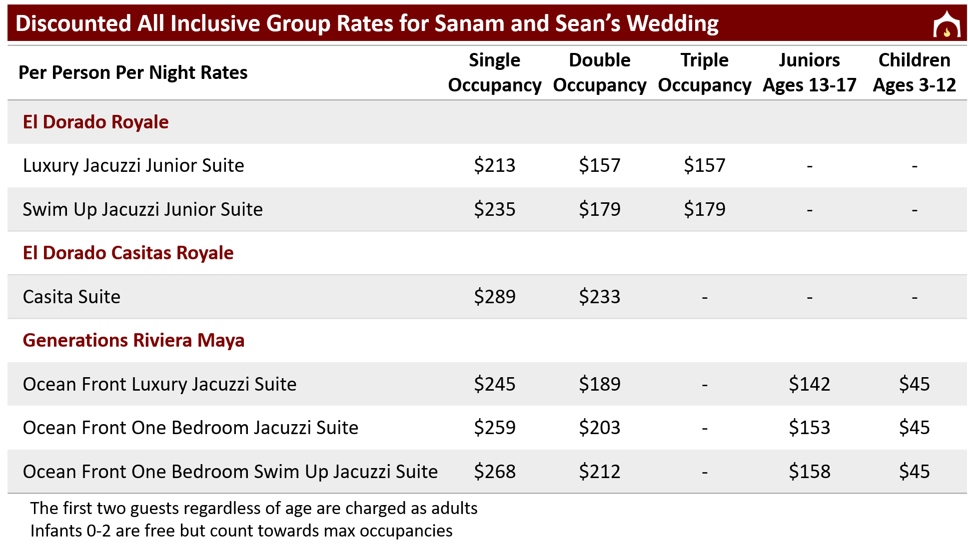Rates for Sanam and Sean.png