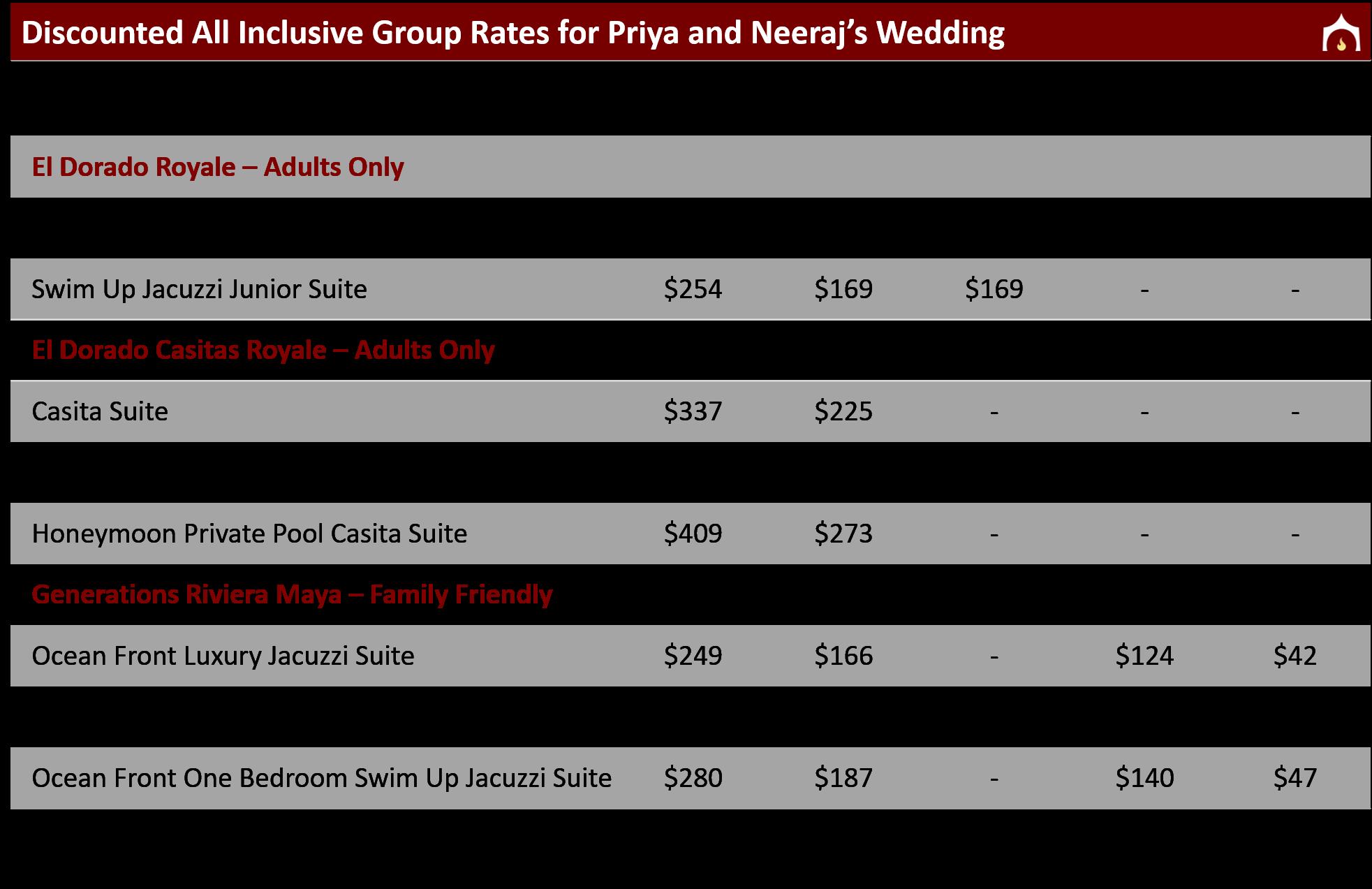 Priya and Neeraj Discounted Rates - Web.png
