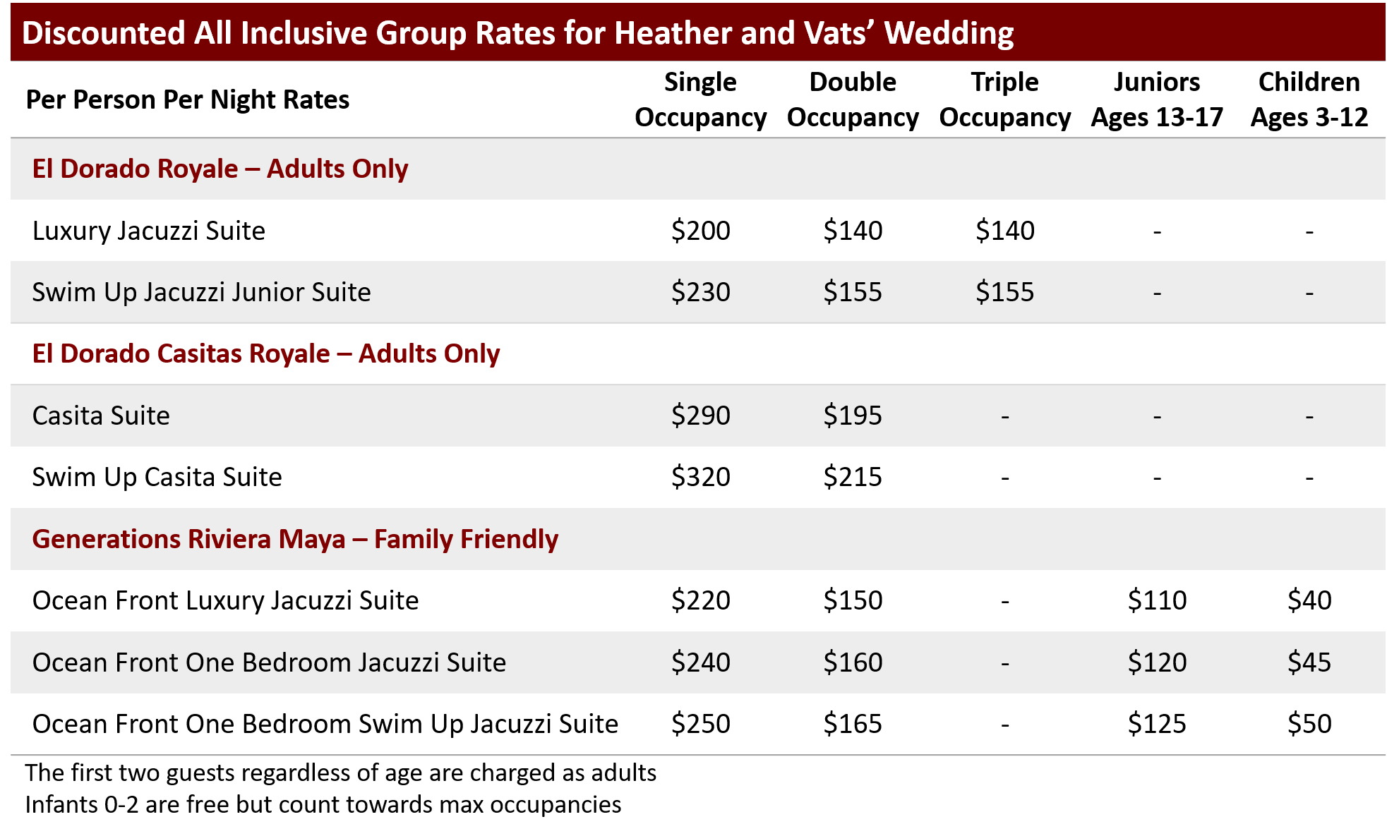 Heather and Vat's Rates.png