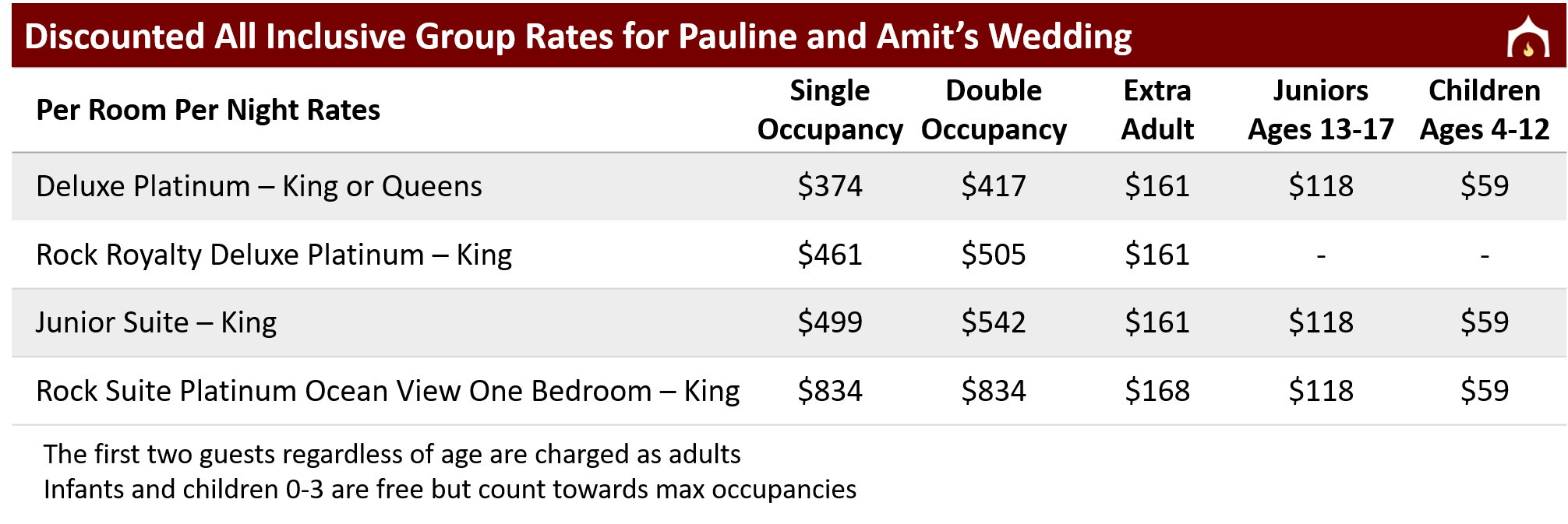 Discounted Group Rate - Pauline and Amit.png