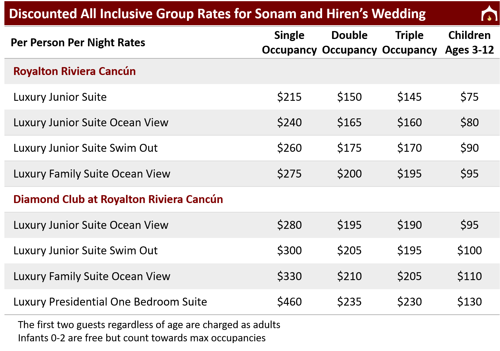 Sonam and Hiren - Discounted Group Rates.png