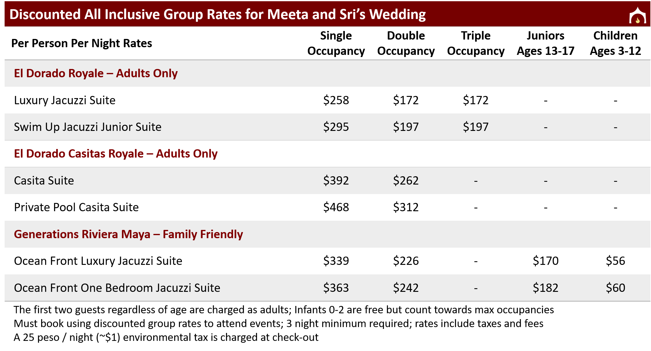 Discounted Group Rates for Meeta and Sri.png