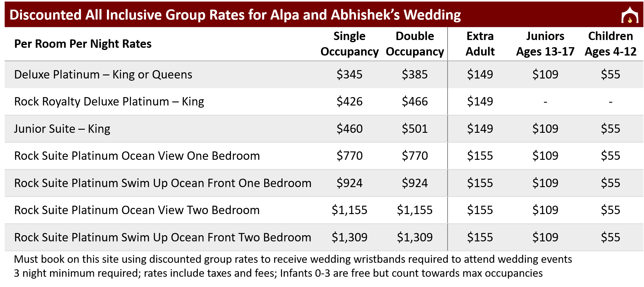 Discounted Group Rates for Alpa and Abhishek.png