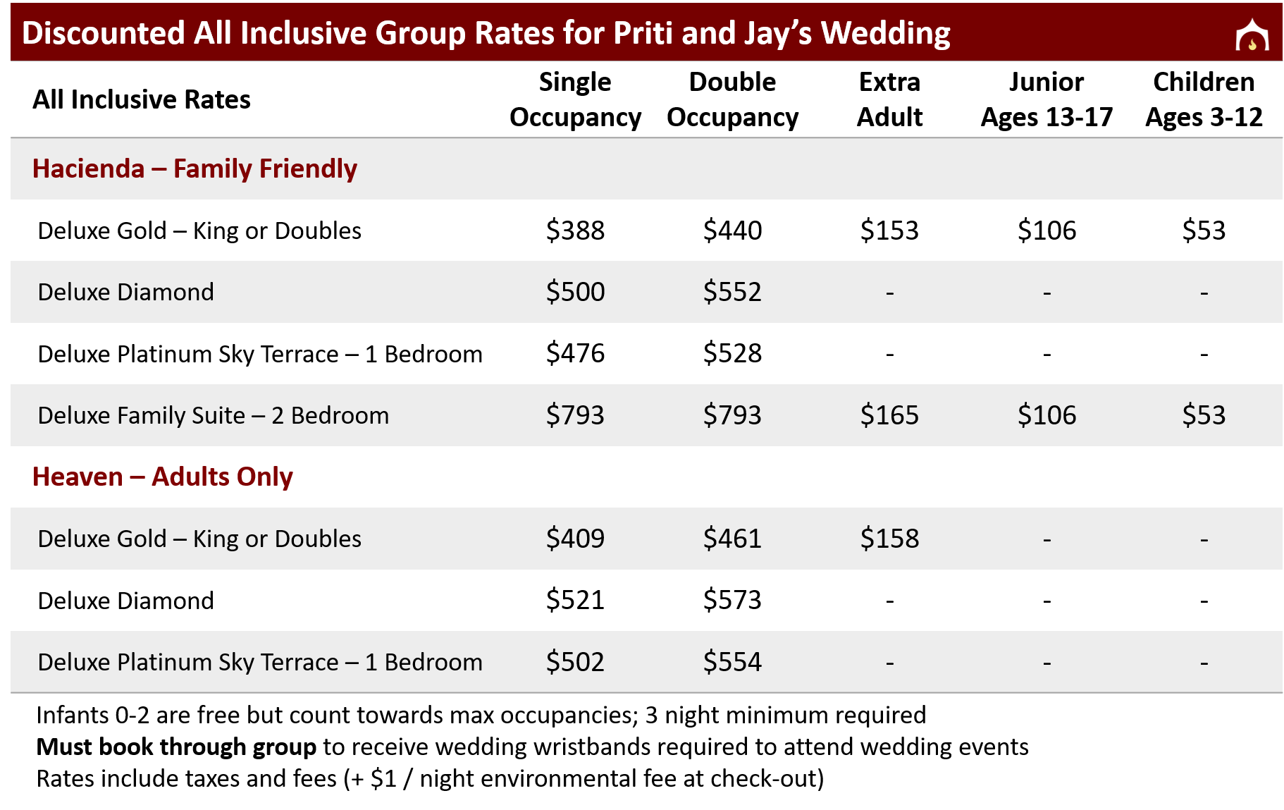 Discounted Group Rates for Priti and Jay Wedding Web.png