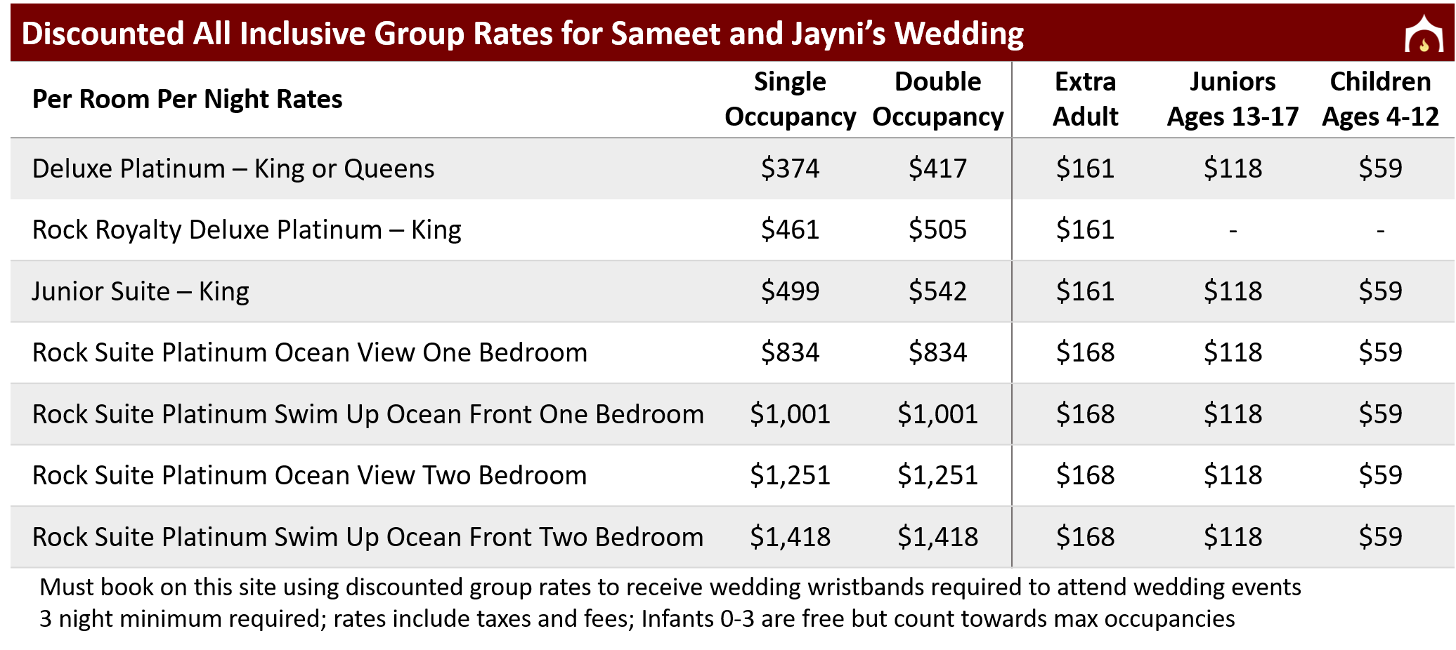 Discounted Group Rates for Jyani and Sameet.png