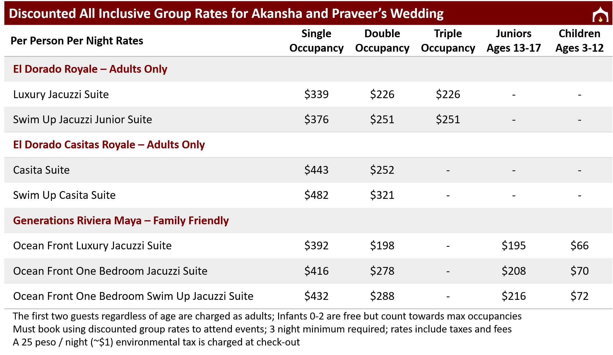 Discounted Group Rates for Akansha and Praveer's Wedding.png