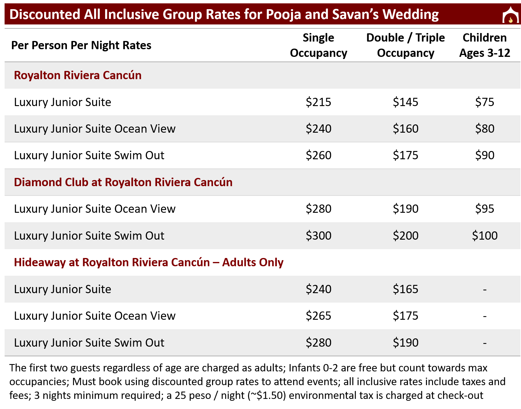 Pooja and Savan - Group Discounted Rate v2.png