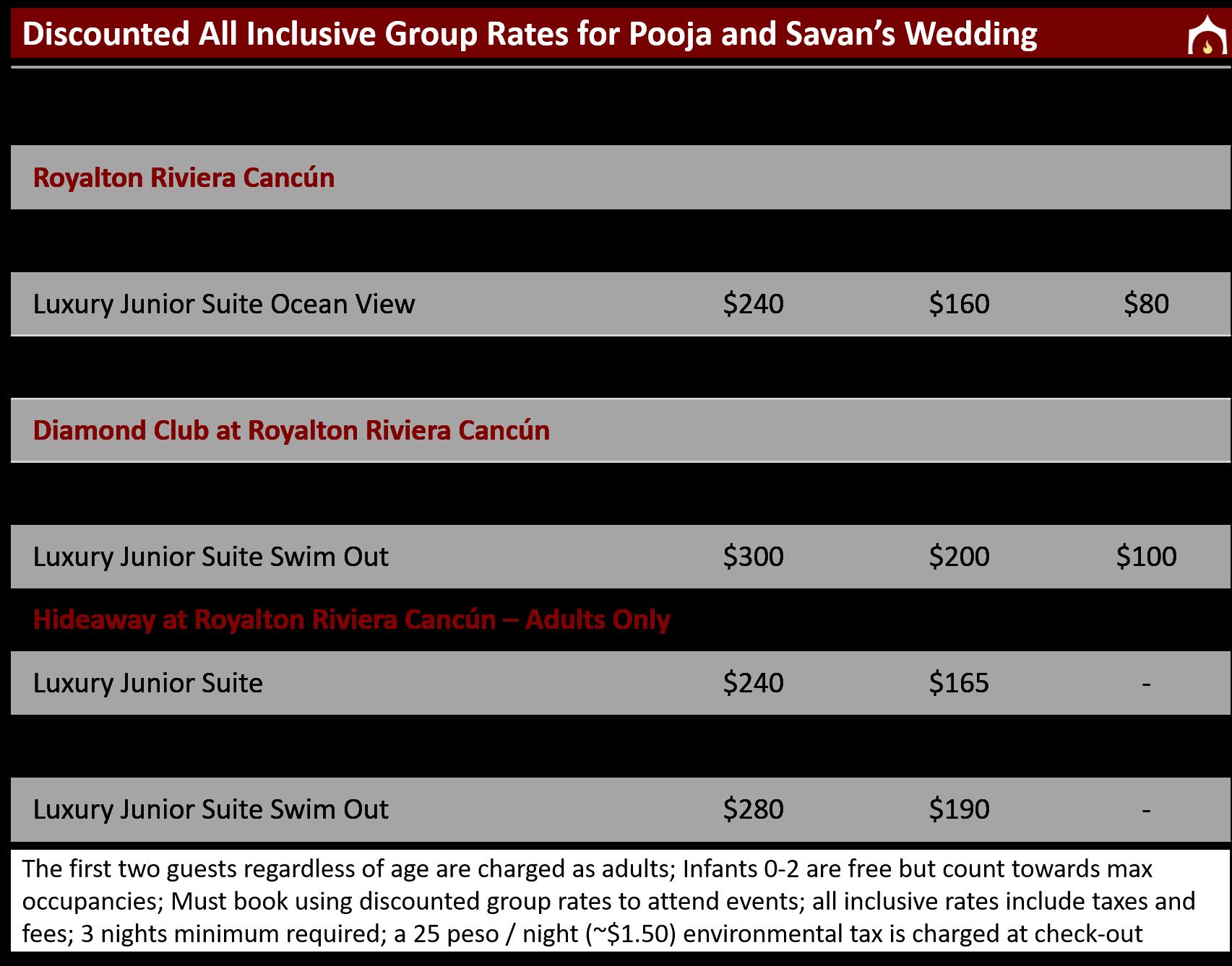 Pooja and Savan - Group Discounted Rate.png