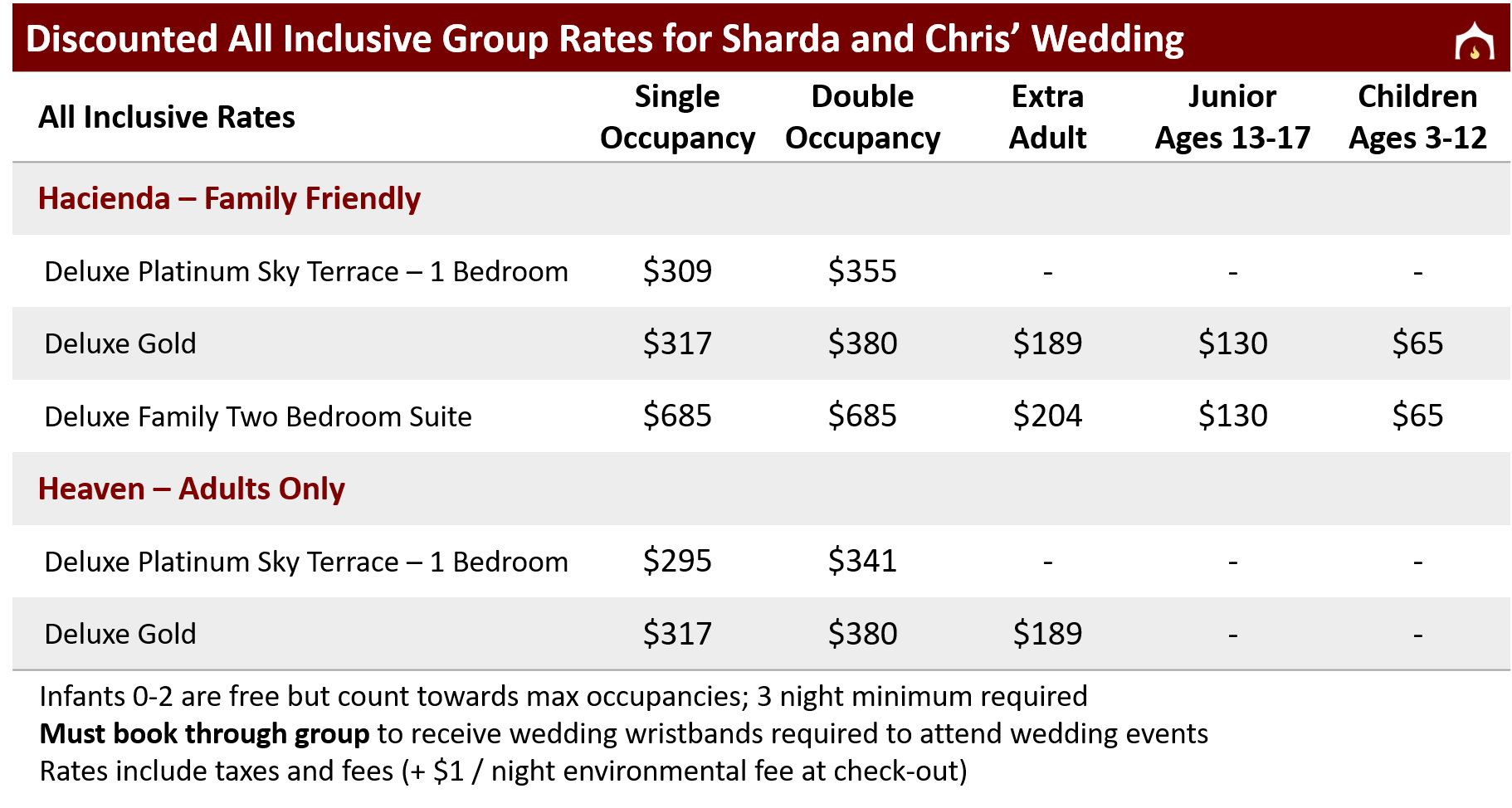 Discounted Group Rate for Sharda and Chris  v2.png