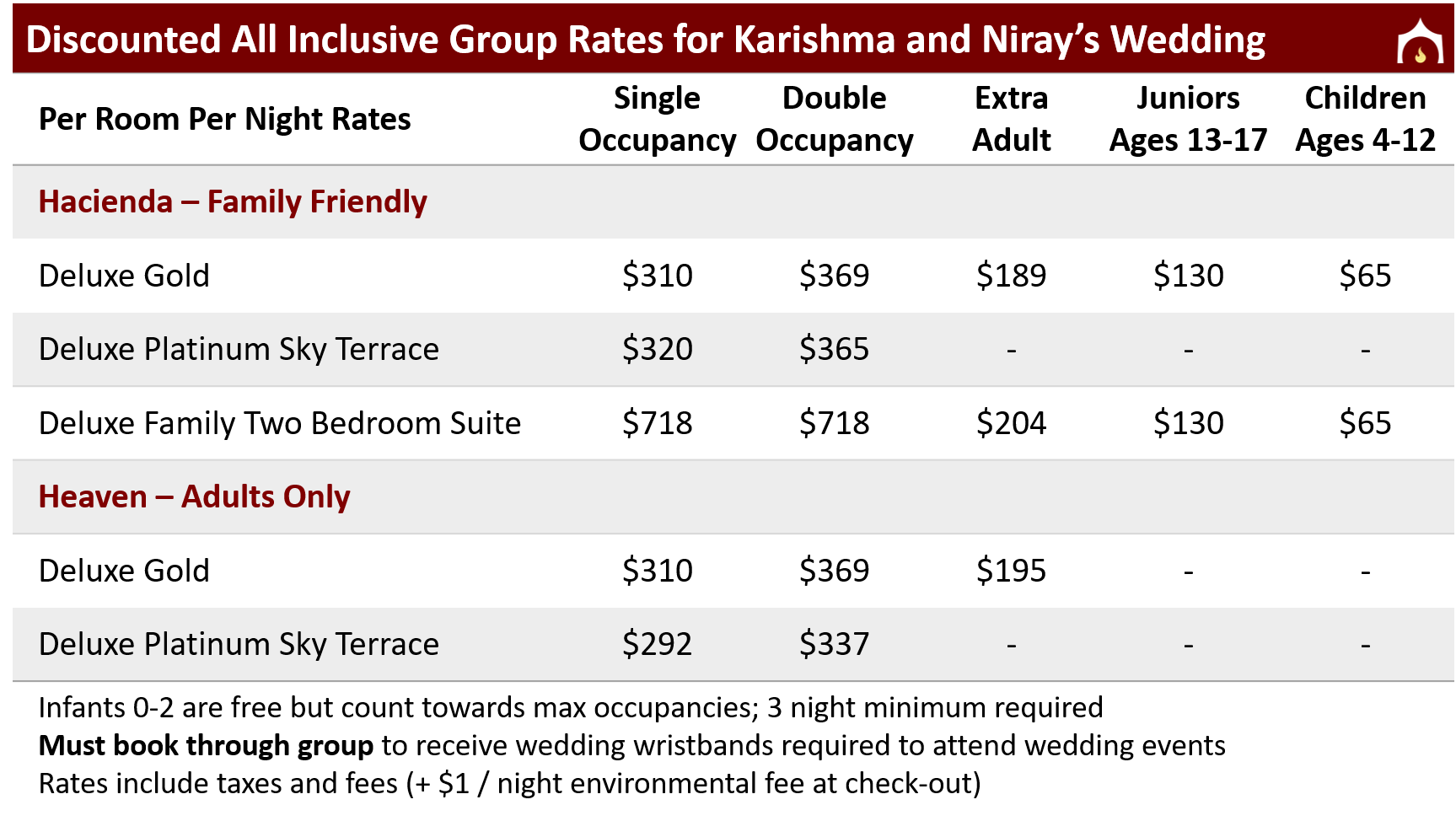 Discounted Group Rates for Karishma and Niray's Wedding v3.png