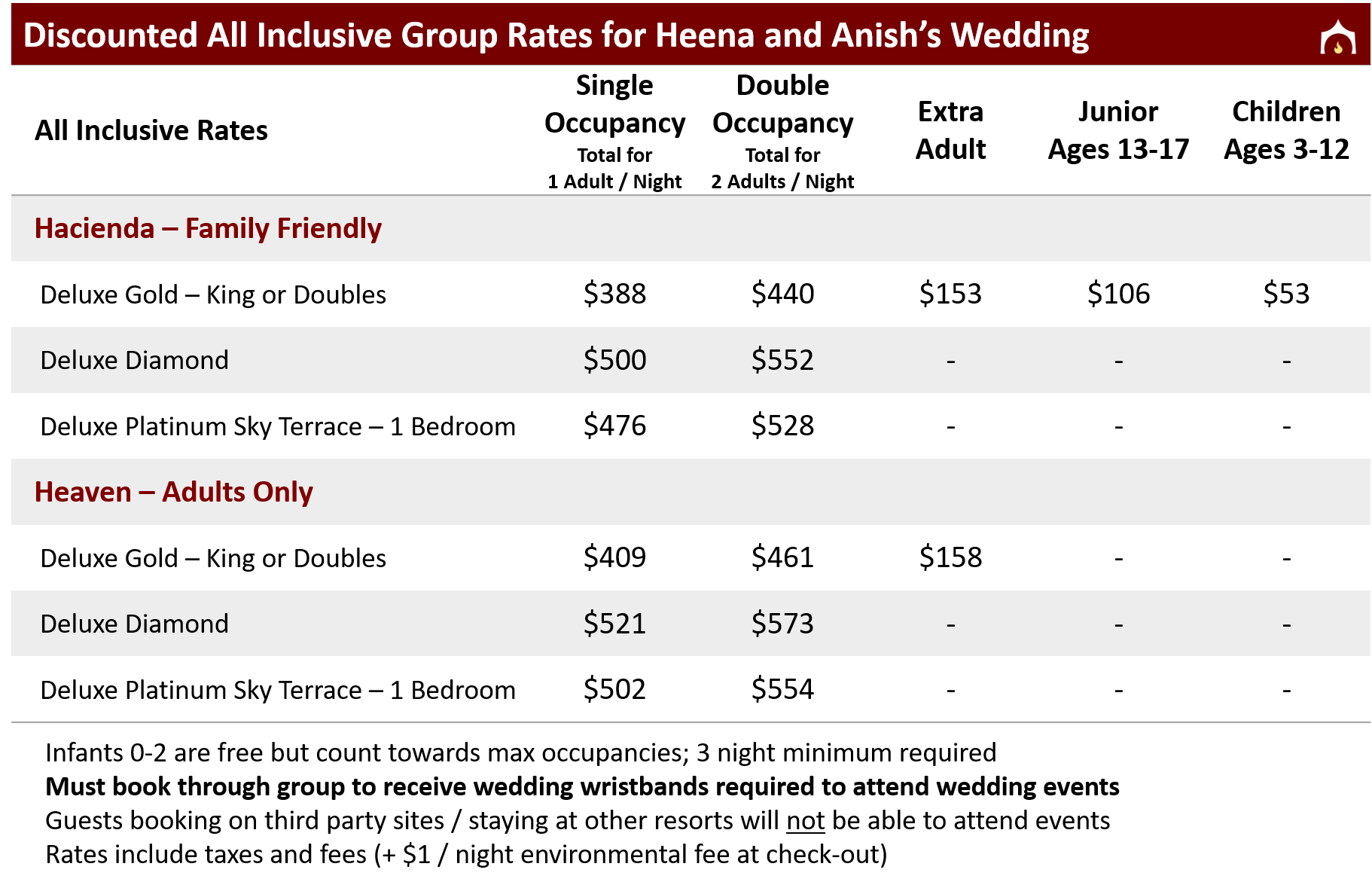 Heena and Anish's Discounted Group Rates.png