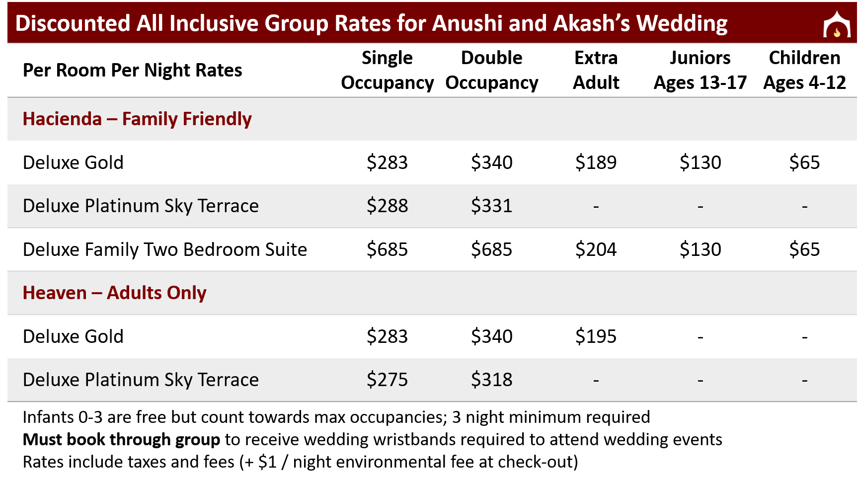 Discounted Rates for Anushi and Akash v4.png