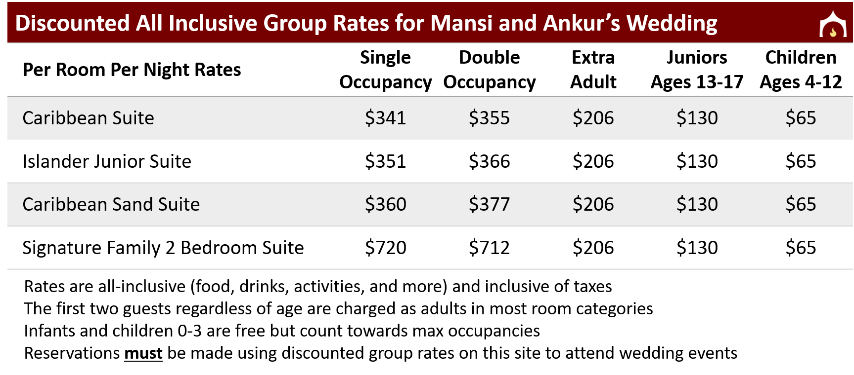 Discounted Group Rates for Mansi and Ankur v3.png