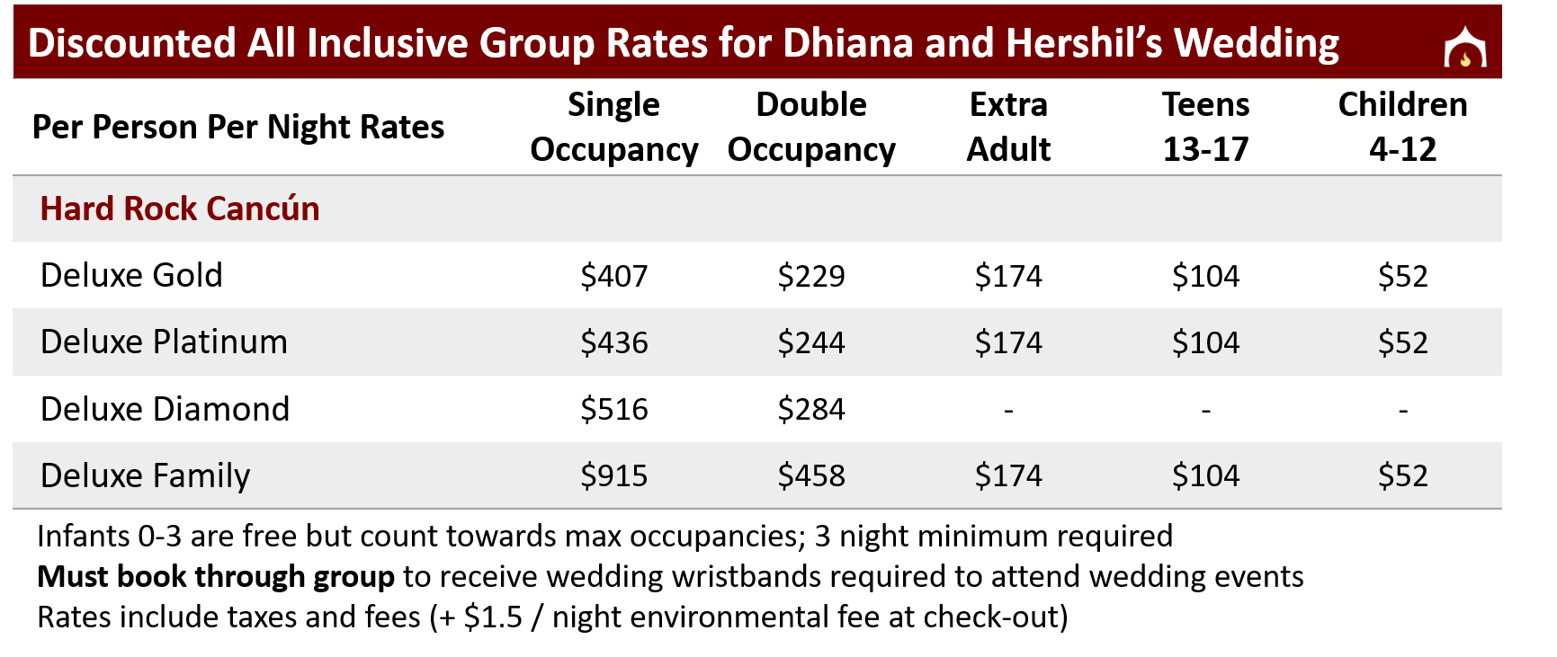 Discounted Group Rates for Dhiana and Hershil v2.png