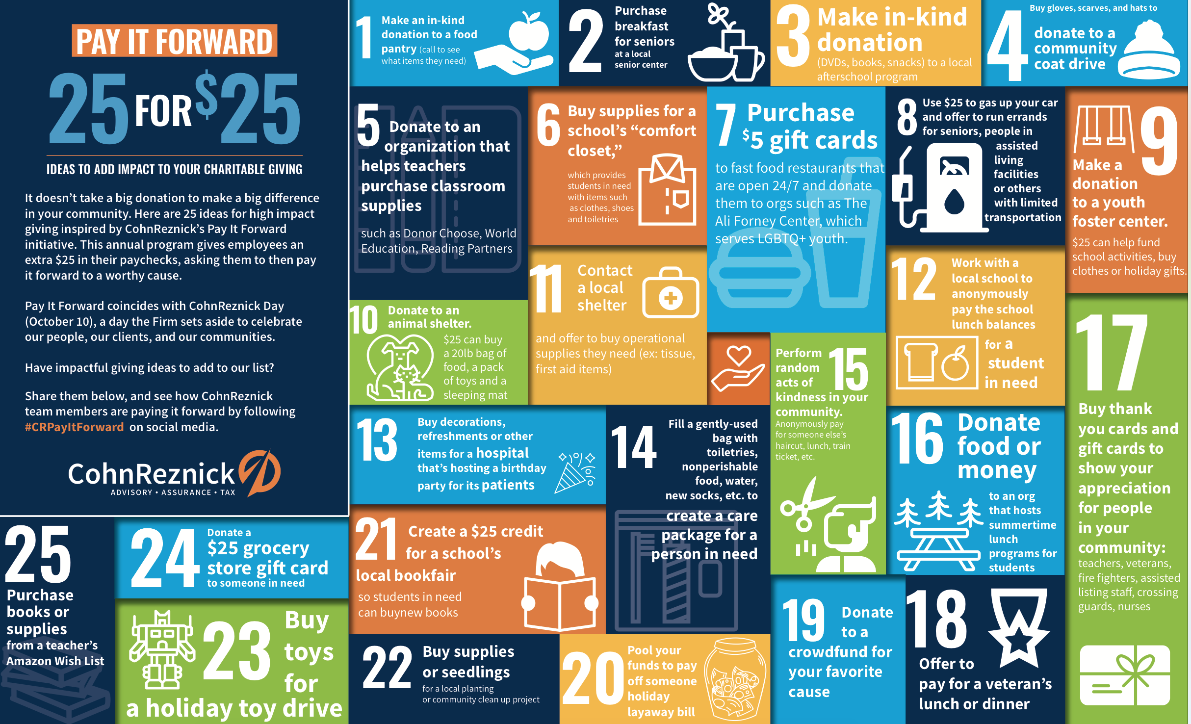 25 Ways to Pay It Forward - Info-Graphic Version 1