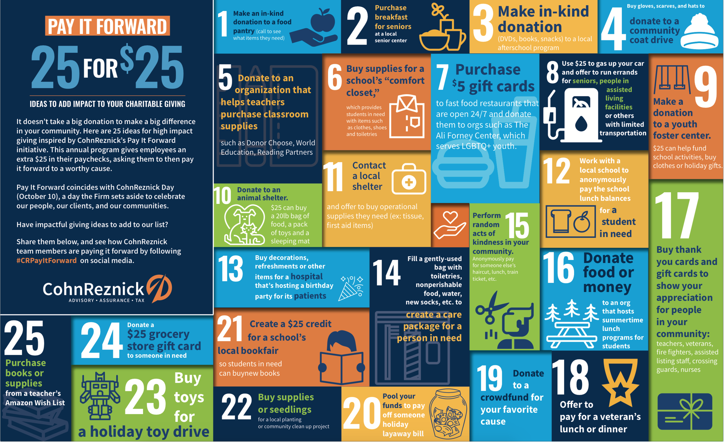 25 Ways to Pay It Forward - Info-Graphic Version 2